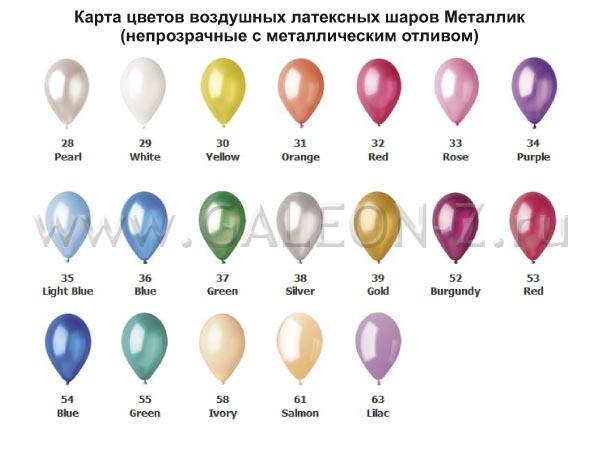 Производство шаров
